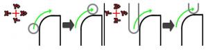 Đường chạy dao gia công trên mặt phẳng YZ và XY